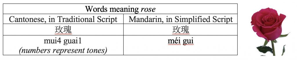 Mandarin and Cantonese at Dana Hall